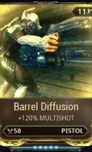 barrel diffusion